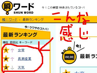 2007年7月14日 11:00~2007年7月14日 12:00 の 瞬!ワード