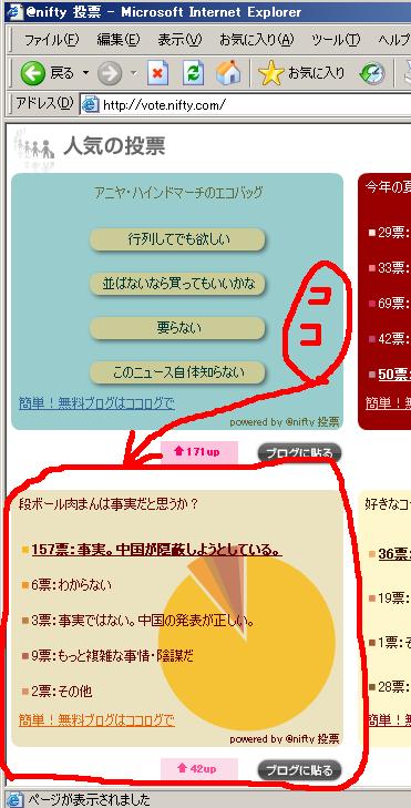 この記事で作成した投票が@nifty 投票トップページの「人気の投票」に掲載されています。07.07.20(金)23:20の画画面キャプチャ