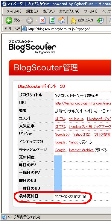 下記は先ほど(07.07.26(木)21:20現在)のブログスカウターのマイページ
