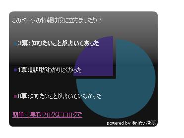 数秒ほど待つと、集計された投票結果が、「票数:投票項目」のリストと円グラフで表示される(ココログ宣伝リンク付き)。