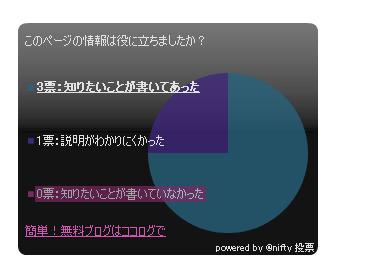 得票0票の項目は何も飛び出さないので、得票0票の項目にマウスを乗せておけば「切れ目のない円グラフ」になる