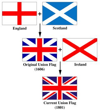 英国の国旗「ユニオン・ジャック(Union Jack)」は歴史的にいくつかの国旗が統合されてきたデザインだ(「痛いニュース(ノ∀`)」より引用←実際には2ちゃんねるの孫引き)